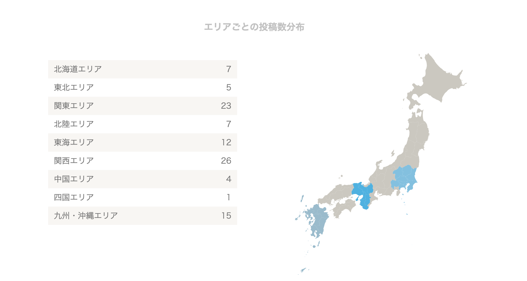 「○○X」検索ユーザー