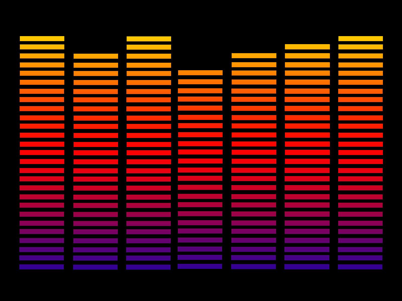 オーディオの種類