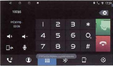 Bluetooth電話機能